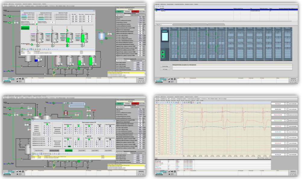 Модернизация системы управления технологическим процессом стерилизации мелассы