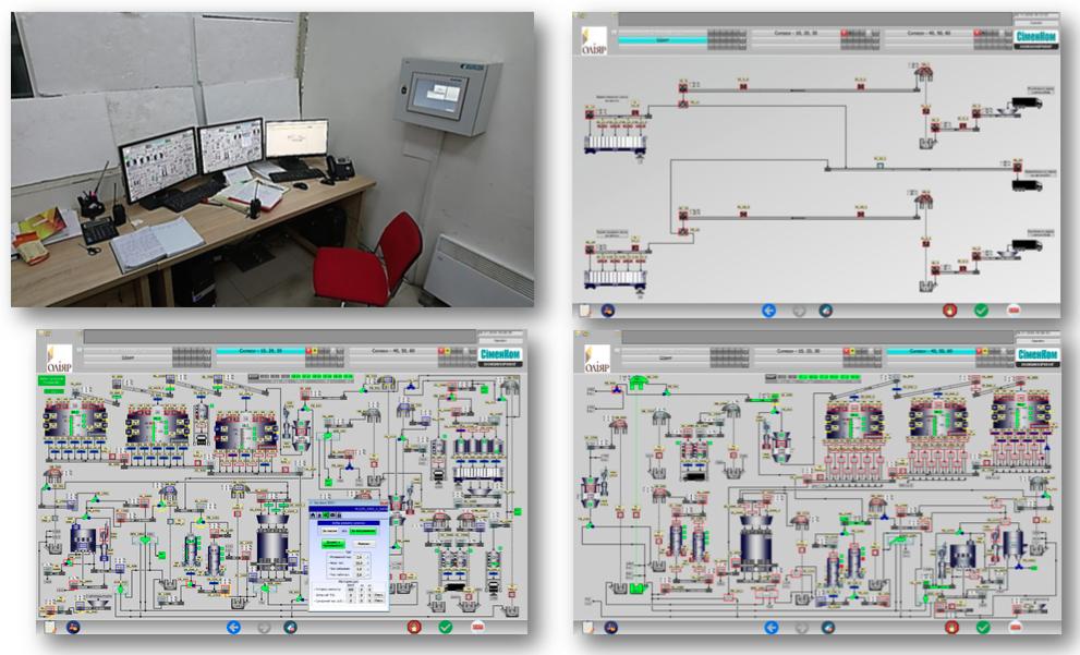 Розроблення потужної автоматизованої системи керування